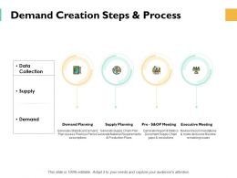 demand_creation_steps_and_process_ppt_powerpoint_presentation_gallery_slide_download_Slide01
