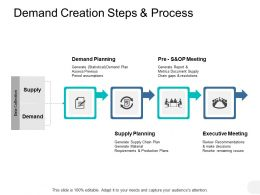 Demand Creation Steps And Process Supply Planning Ppt Powerpoint Presentation Styles Graphics