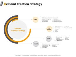 Demand Creation Strategy Account Intelligence Ppt Powerpoint Presentation Show Display
