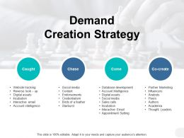 Demand Creation Strategy Caught Chase Ppt Powerpoint Presentation Pictures Influencers