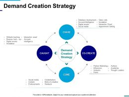 Demand Creation Strategy Powerpoint Slide Background Image
