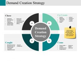 Demand Creation Strategy Powerpoint Templates Microsoft