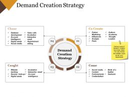 Demand Creation Strategy Ppt Background
