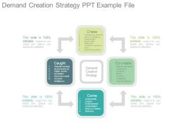 Demand Creation Strategy Ppt Example File