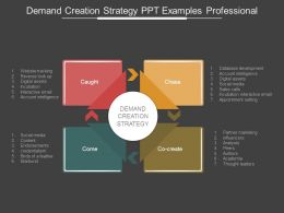 Demand Creation Strategy Ppt Examples Professional