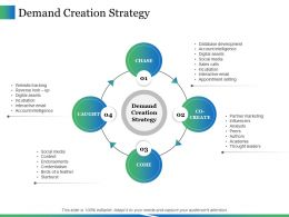 Demand Creation Strategy Ppt Icon