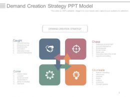 Demand Creation Strategy Ppt Model
