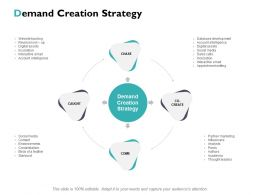 Demand Creation Strategy Ppt Powerpoint Presentation File Layouts