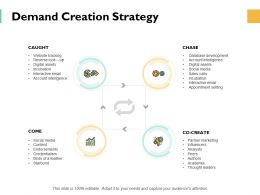 Demand Creation Strategy Ppt Powerpoint Presentation Gallery Slides