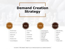 Demand Creation Strategy Ppt Powerpoint Presentation Infographics Show