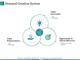 Demand Creation System Ppt Icon Layout Ideas