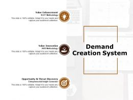 Demand Creation System Ppt Powerpoint Presentation Infographics Slides
