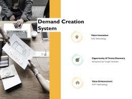 Demand Creation System Value Innovation Ppt Powerpoint Presentation Gallery Design Inspiration