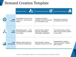 Demand Creation Template Powerpoint Slide Designs
