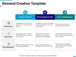Demand Creation Template Powerpoint Templates