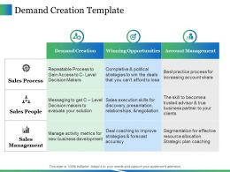 Demand Creation Template Ppt Icon Maker