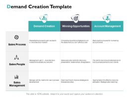 Demand Creation Template Ppt Powerpoint Presentation File Styles