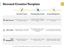 Demand Creation Template Ppt Powerpoint Presentation Gallery Example Topics