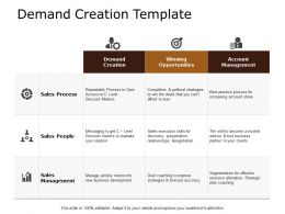Demand Creation Template Ppt Powerpoint Presentation Infographics Summary