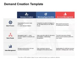 Demand Creation Template Ppt Powerpoint Presentation Inspiration Pictures