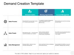 Demand Creation Template Sales People Ppt Powerpoint Presentation Portfolio Example Introduction