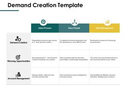 Demand Creation Template Sales Process Ppt Powerpoint Presentation Ideas Graphics Pictures