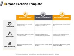Demand Creation Winning Opportunities Ppt Powerpoint Presentation Show Graphic Tips