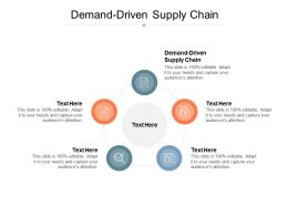 Demand Driven Supply Chain Ppt Powerpoint Presentation Layouts Deck Cpb