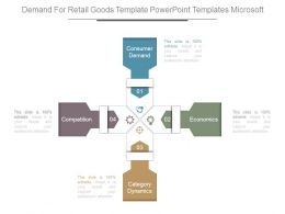 Demand For Retail Goods Template Powerpoint Templates Microsoft