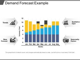 Demand Forecast Example Ppt Slides