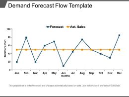 Demand Forecast Flow Template Ppt Images Gallery