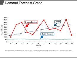 Demand Forecast Graph Ppt Image