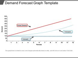 Demand Forecast Graph Template Ppt Icon