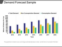 Demand Forecast Sample Ppt Slide Design