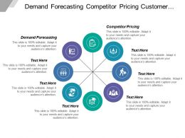 Demand Forecasting Competitor Pricing Customer Location Channel Blogs News