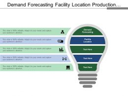 Demand Forecasting Facility Location Production Planning Setting Objective