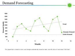 Demand Forecasting Powerpoint Images