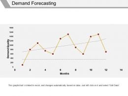 Demand Forecasting Powerpoint Layout