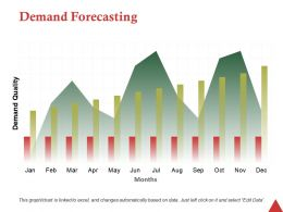 Demand Forecasting Ppt Professional Visuals