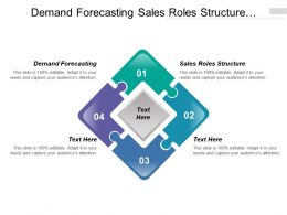 Demand Forecasting Sales Roles Structure Operations Quality Management
