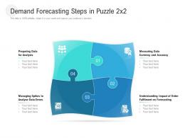 Demand Forecasting Steps In Puzzle 2x2