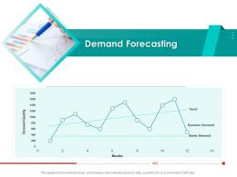 Demand Forecasting Supply Chain Management Architecture Ppt Diagrams