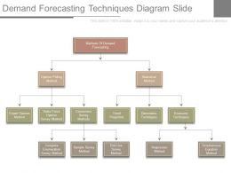 Demand Forecasting Techniques Diagram Slide