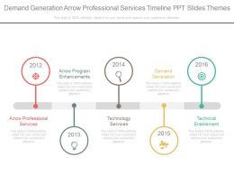Demand Generation Arrow Professional Services Timeline Ppt Slides Themes