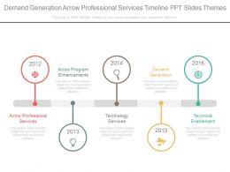 demand_generation_arrow_professional_services_timeline_ppt_slides_themes_Slide01