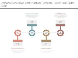 Demand Generation Best Practices Template Powerpoint Slides Deck