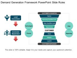 Demand Generation Framework Powerpoint Slide Rules