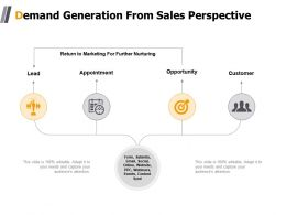 Demand Generation From Sales Perspective Appointment Ppt Powerpoint Presentation Grid
