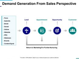 Demand Generation From Sales Perspective Good Ppt Example