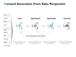 Demand Generation From Sales Perspective Powerpoint Presentation File Visuals